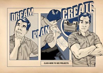 A,B,C Manufacturing Creative Process