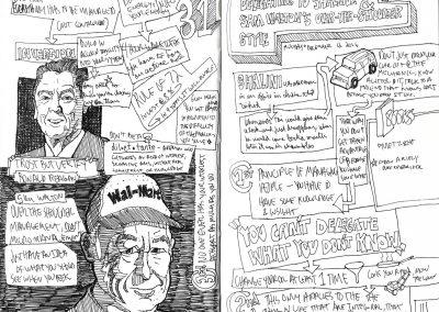 31. Delegating To Shalini & Sam Walton's Over-The-Shoulder Style.